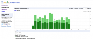 Google Power Meter Monthly View